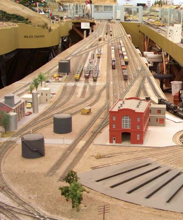 Elements Of A Model Railway Layout